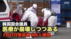 韓国で新型コロナ感染者急増 国会議員「医療が崩壊しつつある」