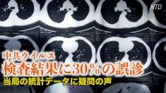 中共ウイルスの検査結果 30%の誤診 当局の統計データに疑問